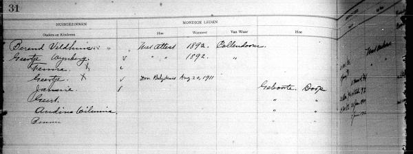 Church membership record of Berend Veldhuis family